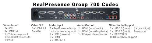 small resolution of polycom rp700 connector page png