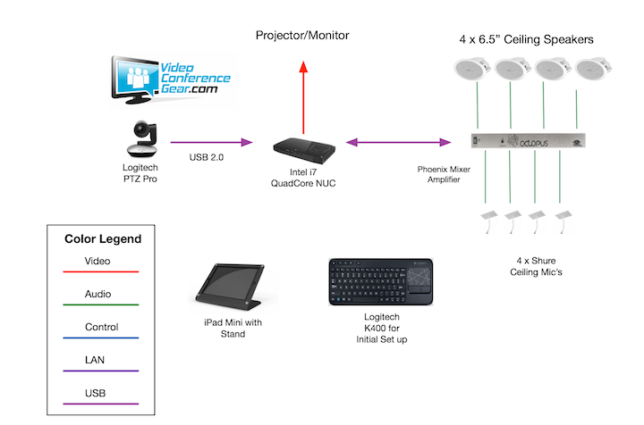 logitech mic wiring diagram