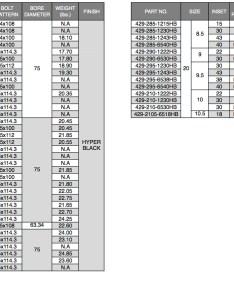 Size chart gtc  also enkei gtc rm autosports rh
