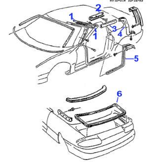 Convertible, 94-2002 Camaro / Firebird Convertible