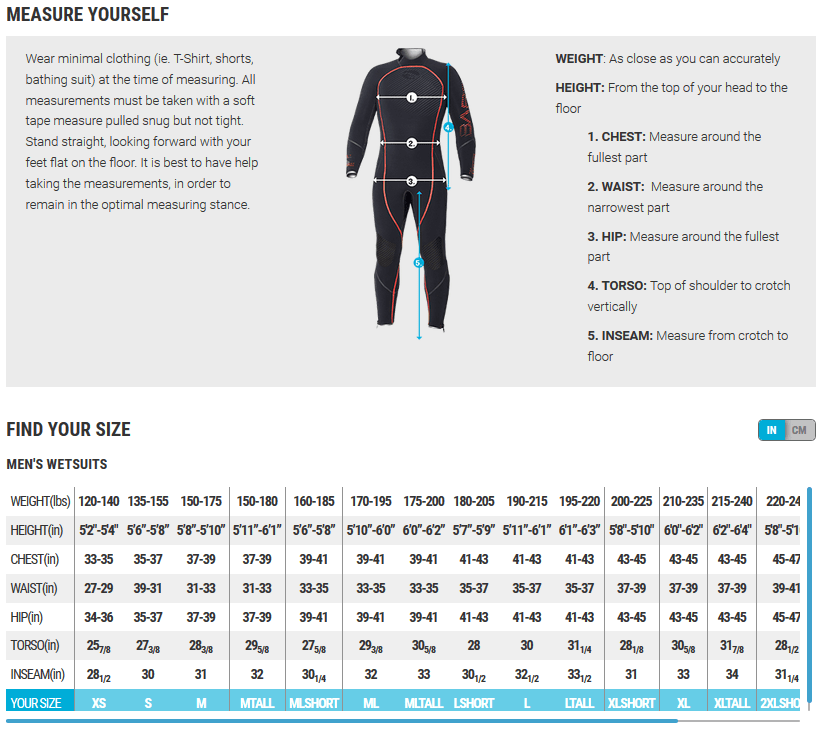 Bare men   wetsuits sizing chart also charts rh coralseascuba