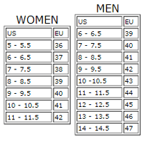 Us sizes to eu shoe size conversion chart men   also frequently asked questions davinci shoes rh davincishoesvillage