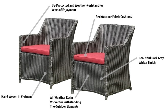 resin wicker lounge chairs shampoo chair sea island patio set with red cushion of 2 features