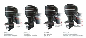 Marine Tech Tips  Boost Speed with Outboard Engine Height Adjustments  Marine Parts Warehouse