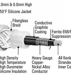 honda spark plug wire diagram png [ 1231 x 922 Pixel ]
