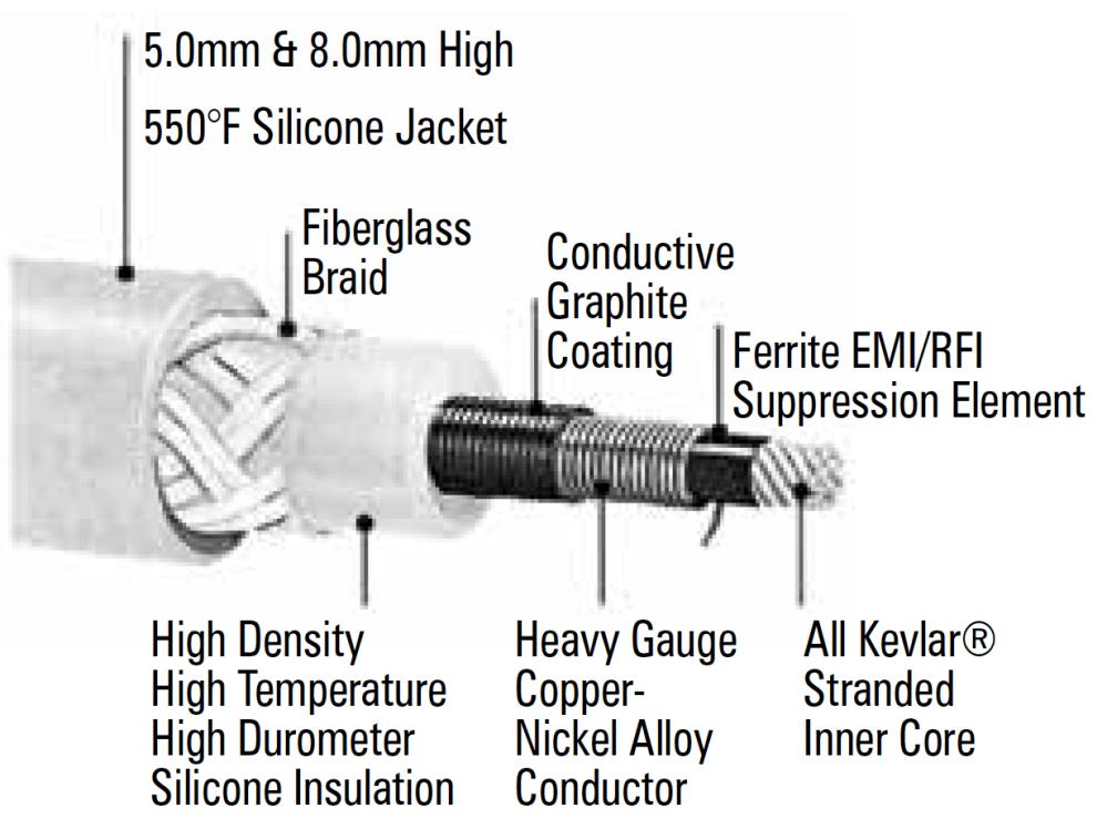 medium resolution of honda spark plug wire diagram png