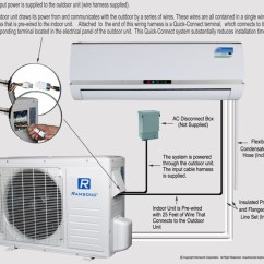 Hvac Wiring Diagram Thermostat Giver Plot Ramsond Model 37gwx 230v 12500 Btu 16 7 Seer Mini Split Ductless Quick Install System