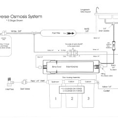 Motorhome Water Systems Diagram 220 Dryer Outlet Wiring Ro System 17 Images
