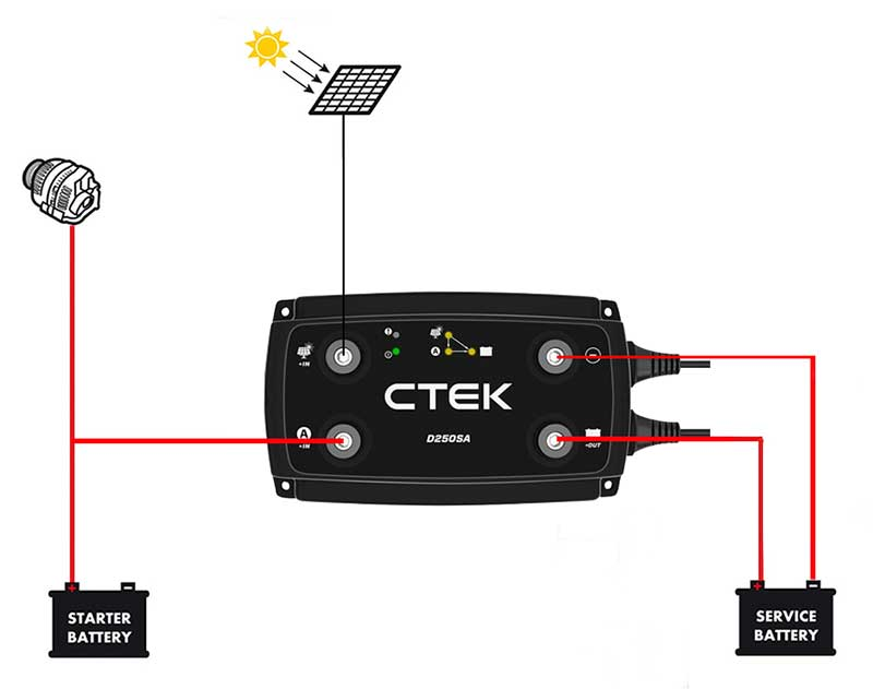 Solar Battery Charger Wiring Diagram Besides Battery Isolator Wiring