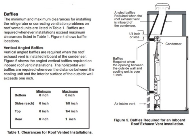norcold condenser fan wiring diagram  93 pontiac bonneville