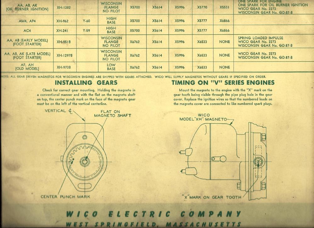 American Wiring Diagram Wico Xh Magnetos Wisconsin Engines Interchange