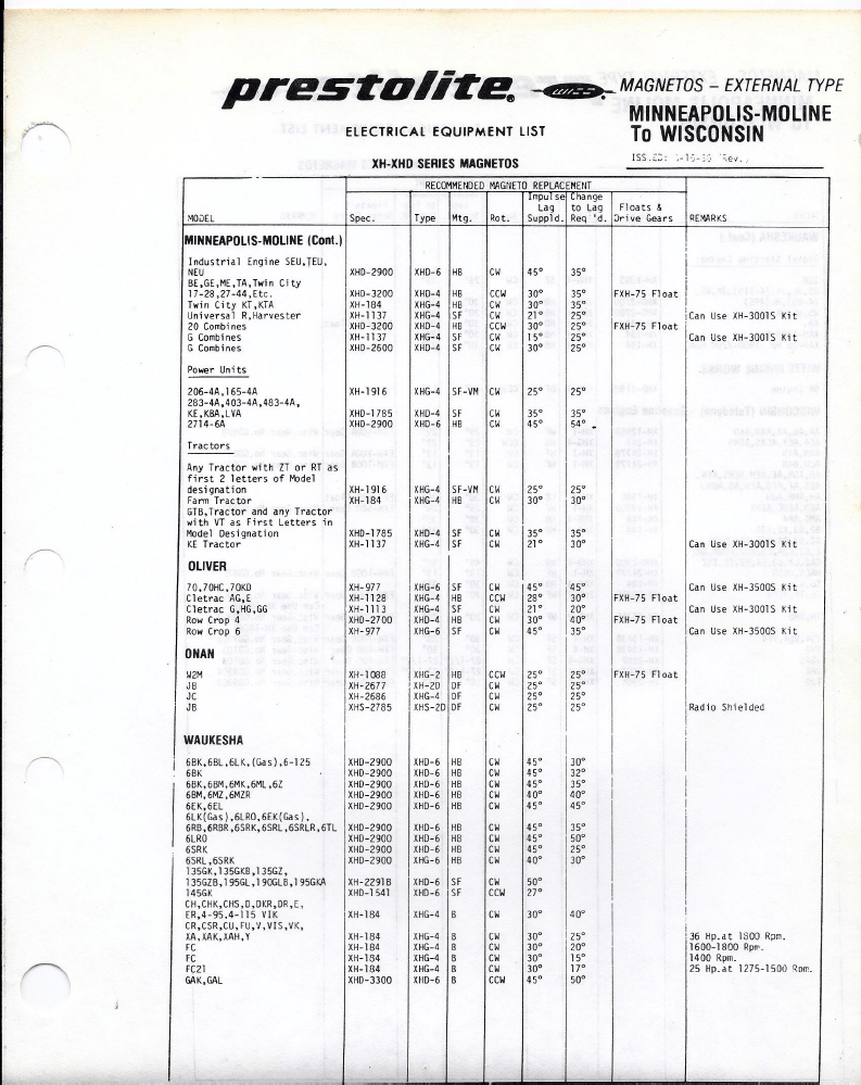 hight resolution of international harvester m magneto wire diagram wiring library small engine magneto diagram international harvester magneto diagram