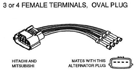 Hitachi Mitsubishi Alternator Oval Repair Connector 3 or 4