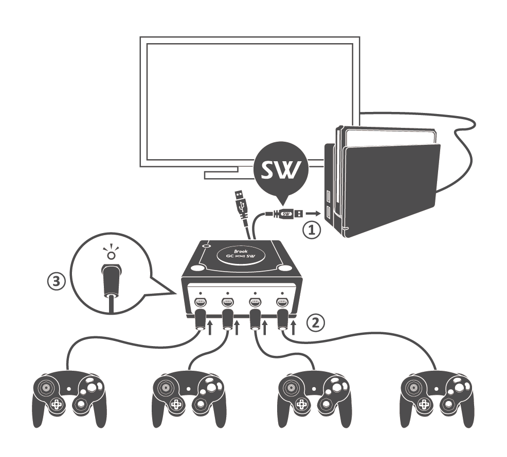 brook gamecube switch adapter share png [ 986 x 890 Pixel ]