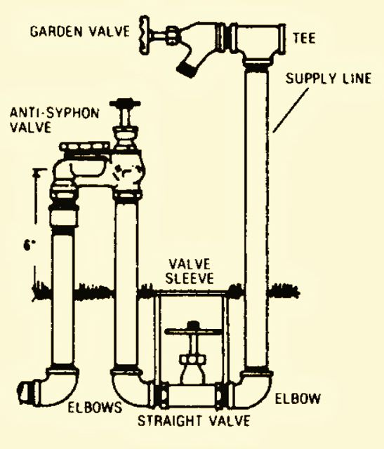 richdel sprinkler valve diagram stages mitosis label great installation of wiring irrigation design rh harmonyfarm com parts hunter
