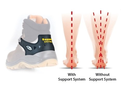 Grisport Heel Locking System
