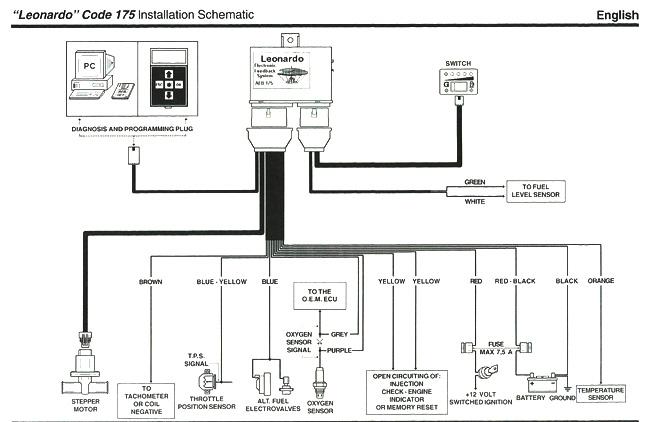 aeb lpg wiring diagram 4 pin cdi omvl millenium single point lambda controller
