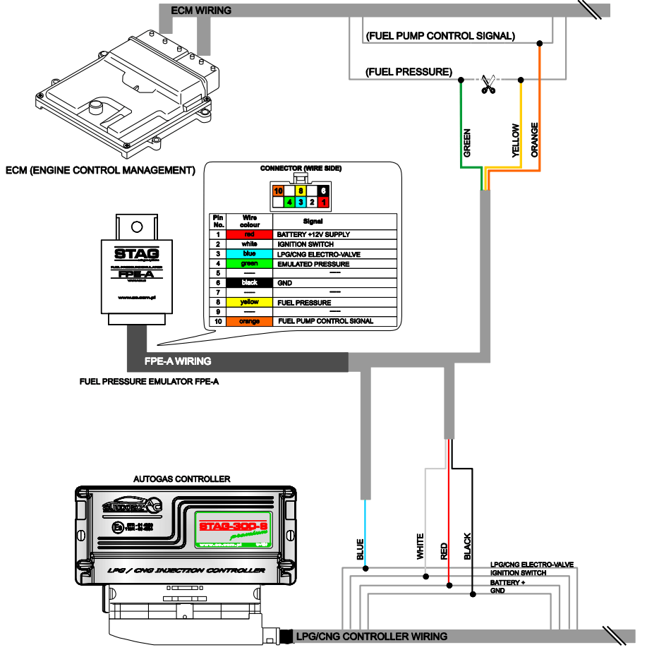 hight resolution of fpe a schematics png