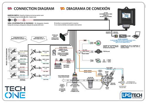 aeb lpg wiring diagram 2002 dodge ram trailer mp48 df injector emulators 616000030 alternative