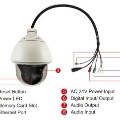 Ip Camera Wiring Diagram Bmw 2002 Alternator Acti I96 1080p Hd Ptz Security 30x Ip67 Poe