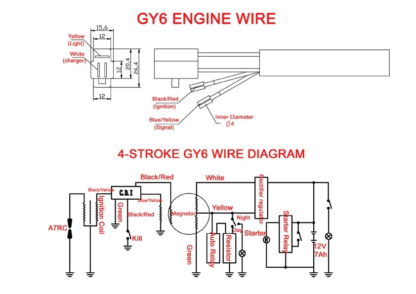 chinese 110cc atv wiring diagram yamaha 350 warrior gy6 engine