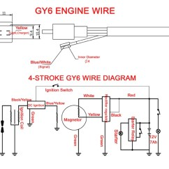 Taotao 50 Wiring Diagram Genie Intellicode Chain Glide 50cc Scooter All Data Gy6 6 Wire Regulator Detailed Tao