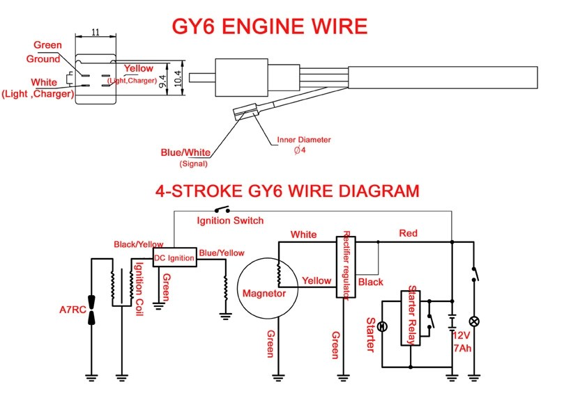 Gy6 150 Wiring Diagram. Parts. Wiring Diagram Images