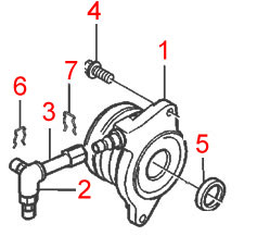 Genuine Volvo Clutch Slave Cylinder Kit, S40/V50, C30/C70