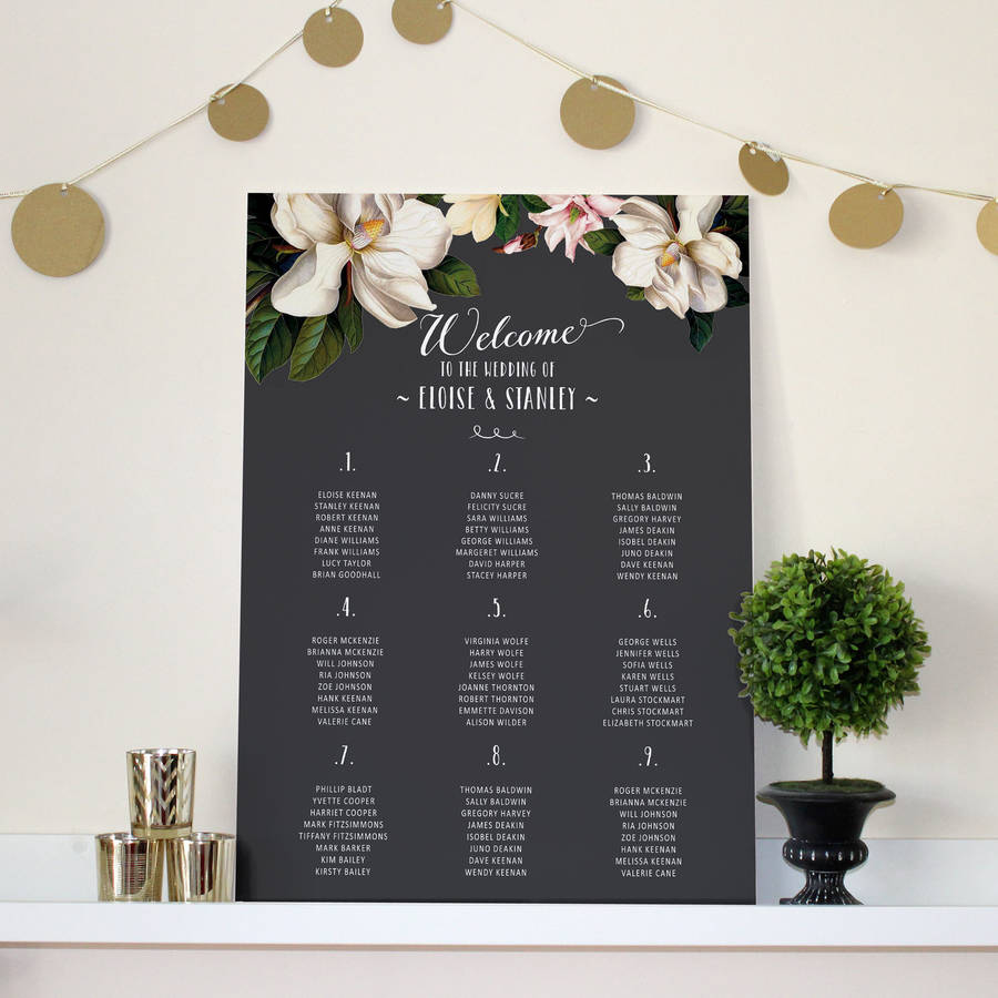 Adding to that pressure is the fact seating charts can   be completed until rsvps are in making it one of last big things check off your list also blog rh mywedstyle
