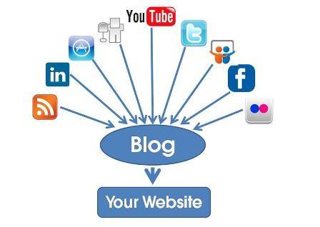 Increase-website-conversion-social