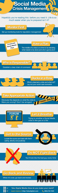 Social Media Crisis Management (Infographic) image Social media infographic proof 2