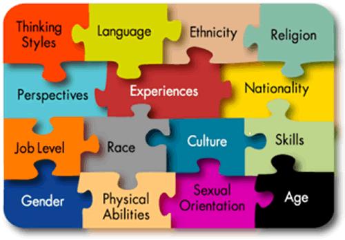 https://i0.wp.com/cdn2.business2community.com/wp-content/uploads/2013/08/diversity.png