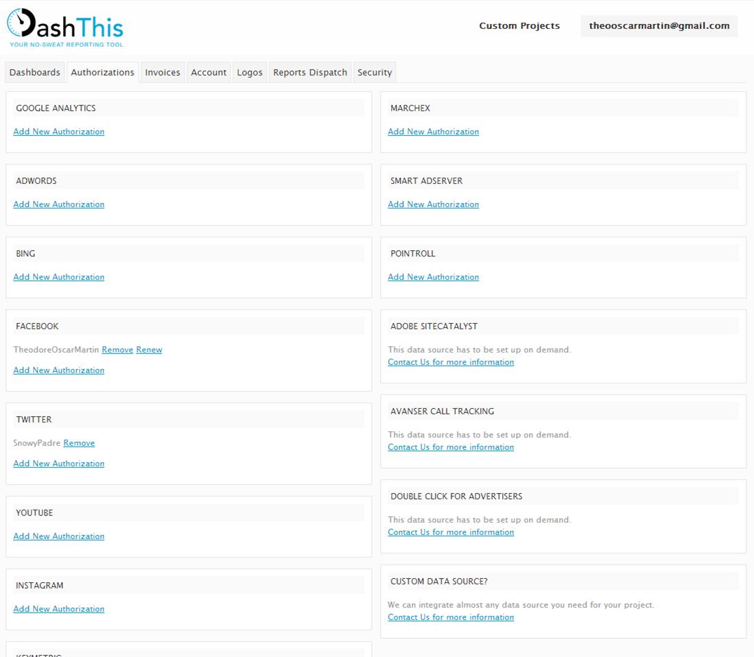 User Review of DashThis.com