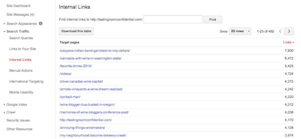 webmaster tools internal links