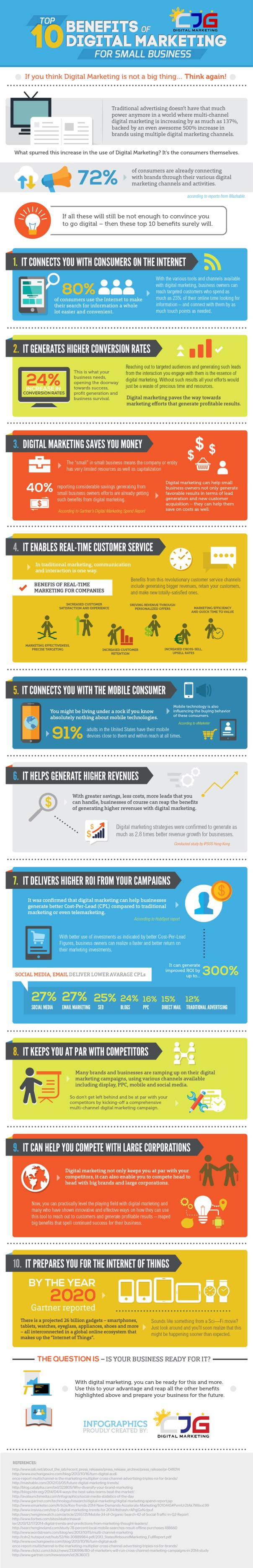 Top_10_Benefits_of_Digital_Marketing_for_Small_Business