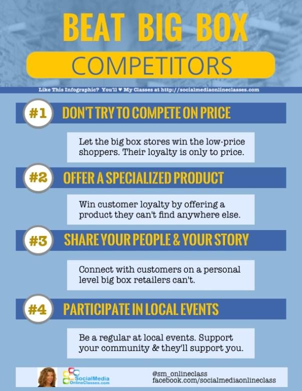 beat big box competitors infographic Socialmediaonlineclasses.com