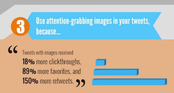 visual tweets