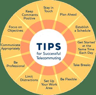 Telecommuting-tips