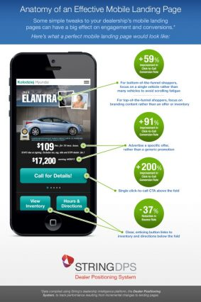 Anatomy-of-an-Effective-Landing-Page-Infographic-680x1024