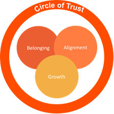 Circle of Trust - Growth