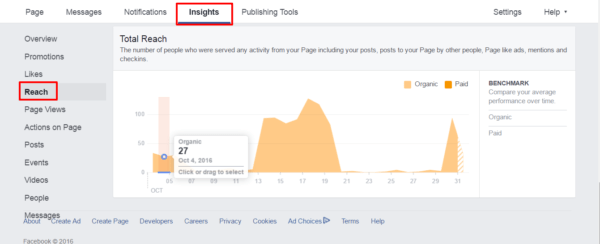 Insights page of Facebook.