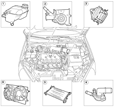 manual de mantenimiento mecanico ford focus zx3 estudia