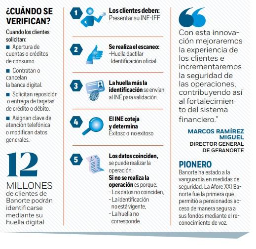 cashier-biometrics mexico banks
