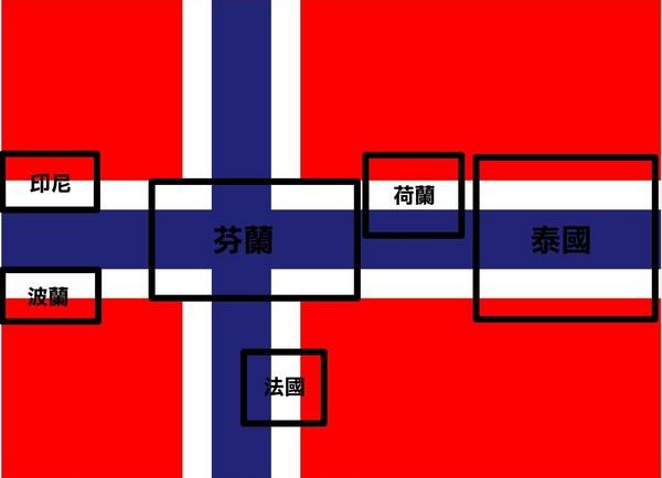 史上最暗黑國旗 挪威國旗內竟密藏其餘6國 | ETtoday新奇 | ETtoday新聞雲