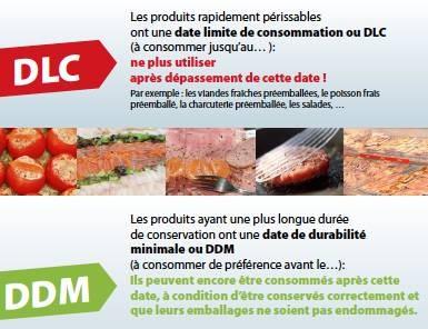 專賣「過期食品」超市興起! 歐洲人爽買:我們活好好的~ | 法式軟糖 | 鍵盤大檸檬 | ETtoday新聞雲