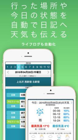 陪你聊天解悶!日本互動APP「SELF」推出美少女型AI   ETtoday遊戲雲   ETtoday新聞雲