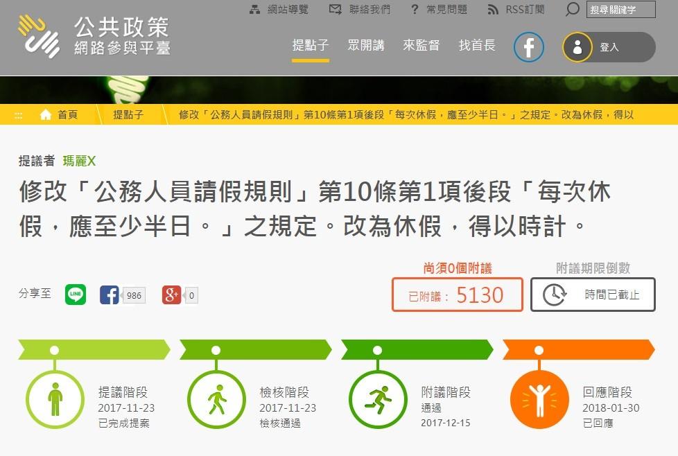 5000多人連署! 公務員請假以「小時為單位」最快下月實施 | ETtoday生活 | ETtoday新聞雲