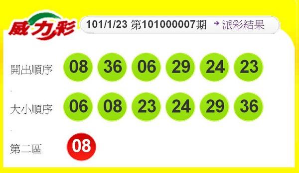 1月23日威力彩,今彩539開獎號碼   ETtoday生活   ETtoday新聞雲