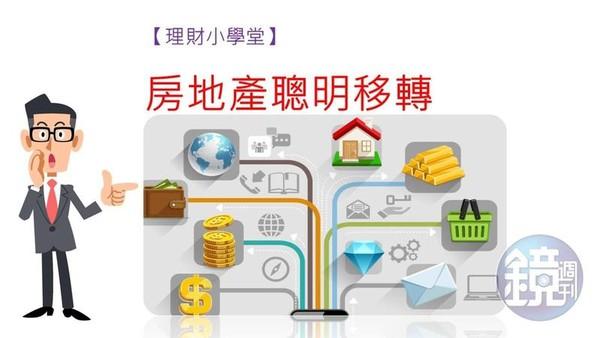 房地產轉移小孩「贈與vs.買賣」怎選? 1張圖秒懂省稅方法賺最大 | ETtoday房產雲 | ETtoday新聞雲