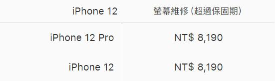 iPhone 12官方維修價一覽!螢幕升級貴2100元 其他損壞漲1360元   ETtoday3C家電新聞   ETtoday新聞雲